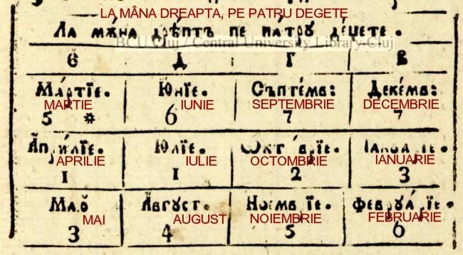 1830 tabel 3