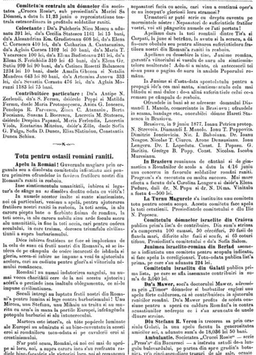 1877 Fonduri pentru raniti