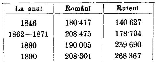 1900 Bucovineni Unirea grafic