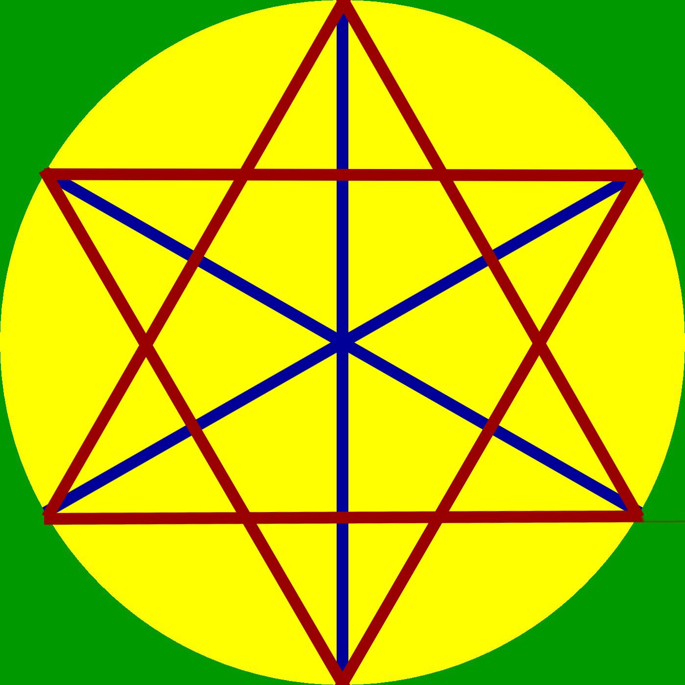 2 Triunghiuri David