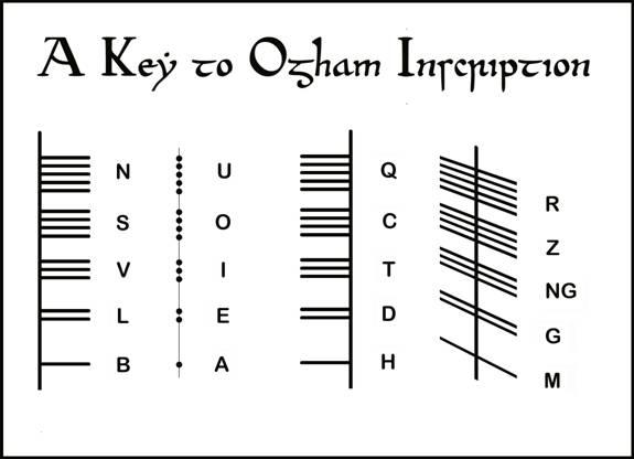 Alfabetul preceltic