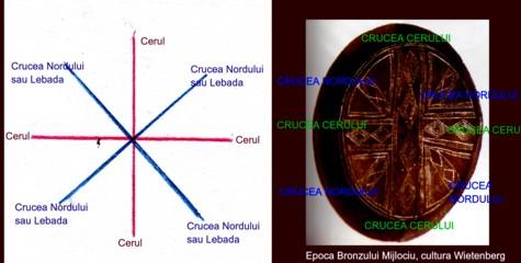 Breaya 3