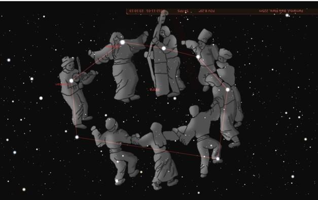 Constelaţia Hora, aşa cum şi-o închipuiau românii