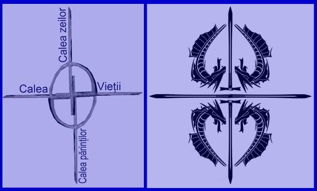 Crucea solstiţială a Cerului