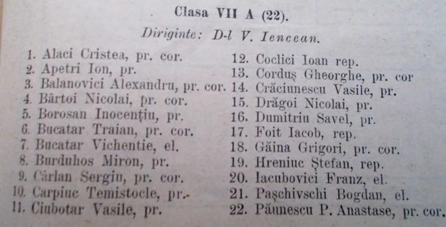Coclici cl VII 1927 28