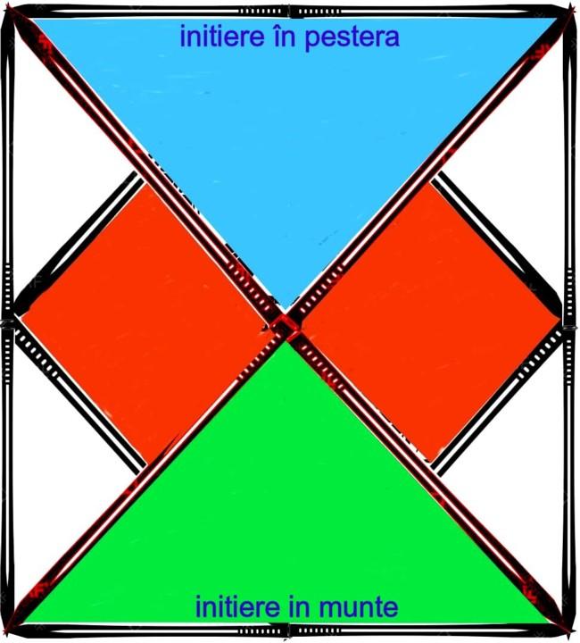 Columna Infinitului sau Stâlpul Pământului