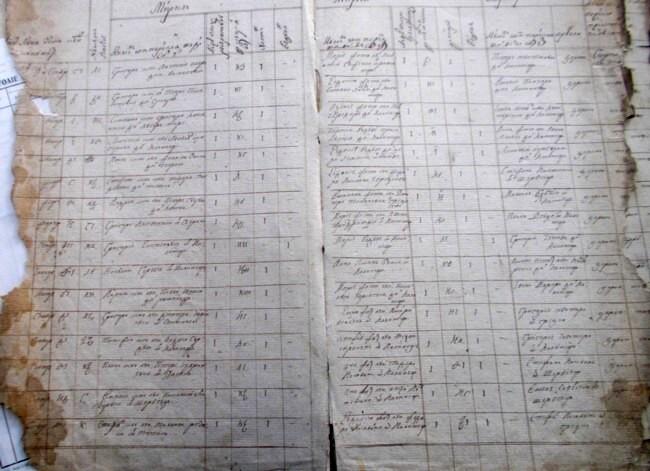 Condica din Călineşti, cercetată de Vasile Gherasim