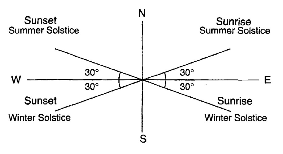 Dumnezeu-Timpul, o primă hartă sumeriană a Cerului - Horowitz, Wayne, Mesopotamian Cosmic Geography, Eisenbrauns, 1998