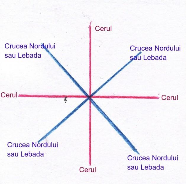 Crucile