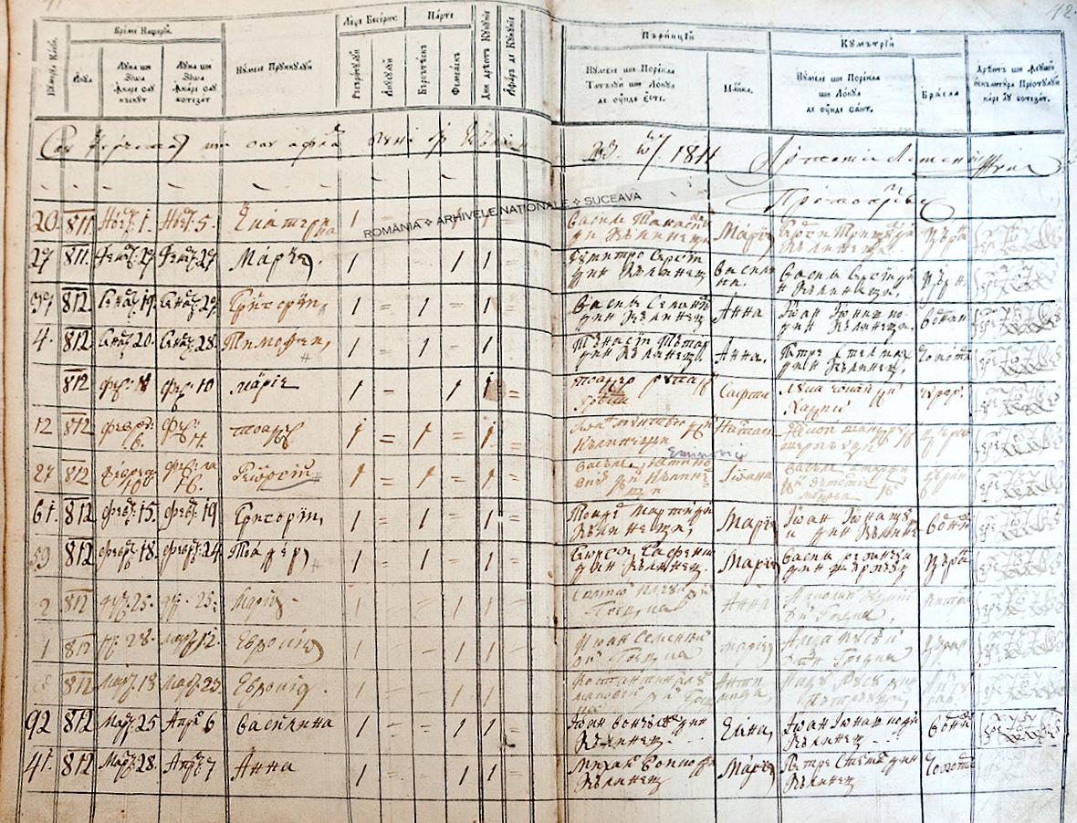 Paginile care consemnează naşterea tatălui lui Mihai Eminescu