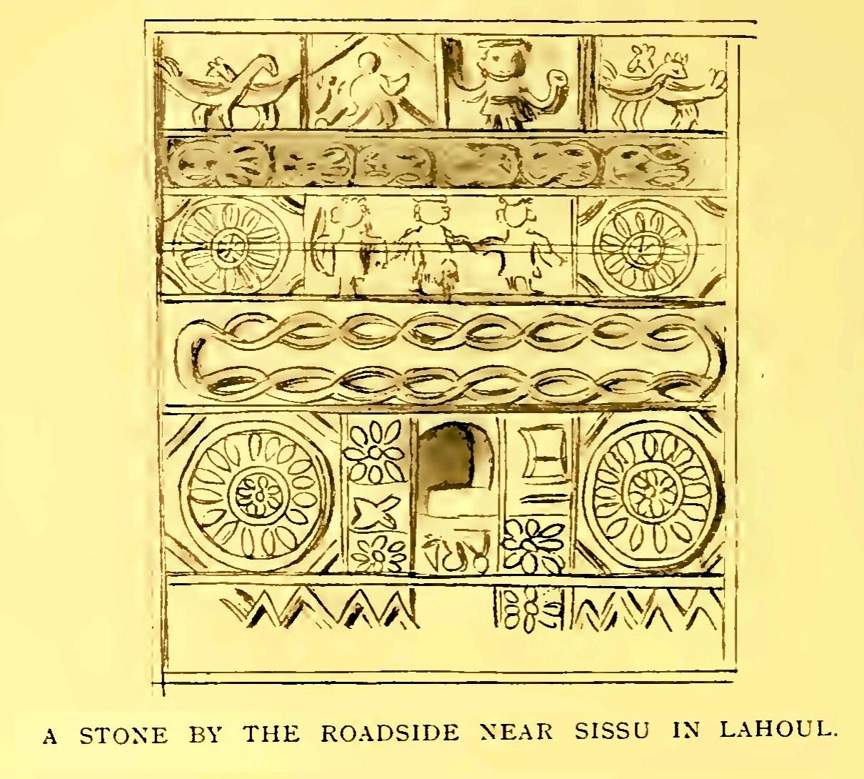 """""""Naşterea"""" zeilor prin închipuiri simbolice ale atributelor Cerului"""