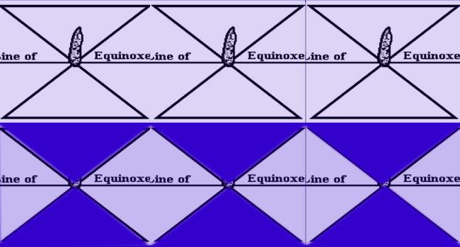 Triunghiurile solstiţiare - echinocţiala Horă a Vieţii