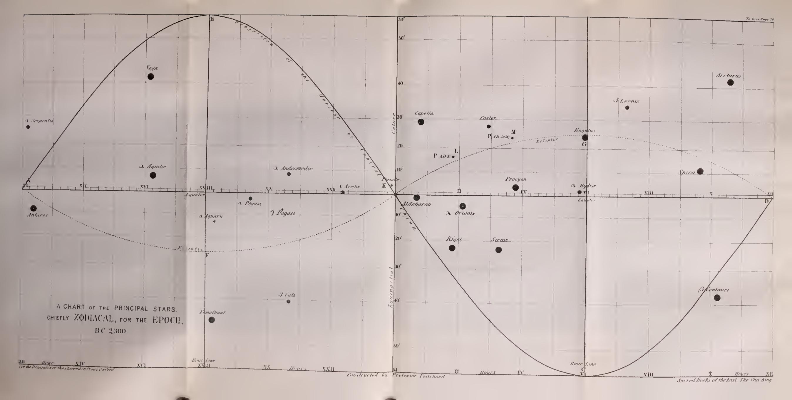 Harta cerului, făcută de chinezi după anul 2300 î. Hr.