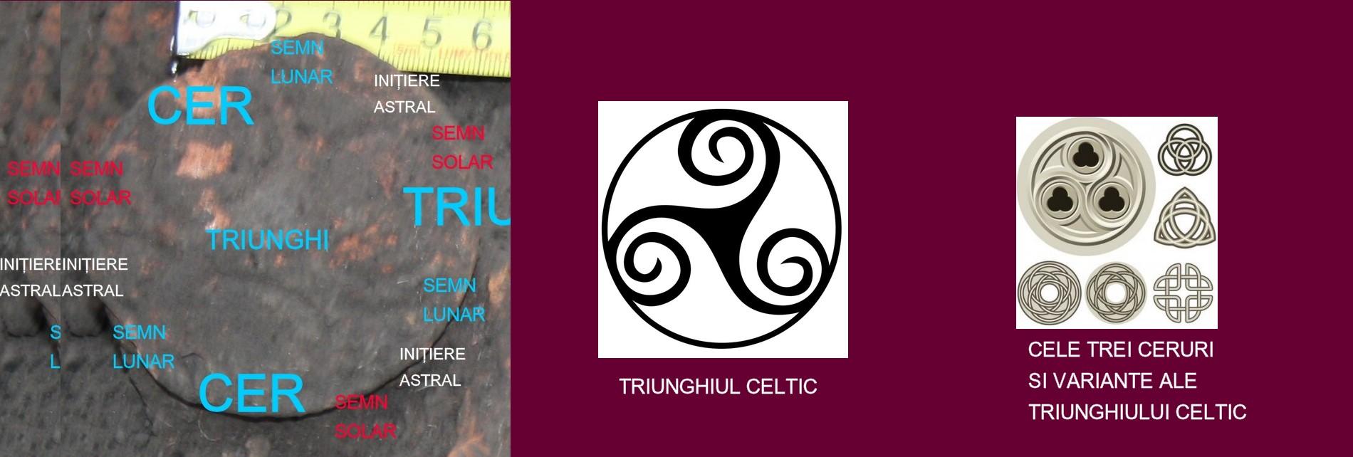 Simboluri Baia celti