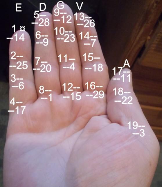 Tabel lunar 1 pe mana